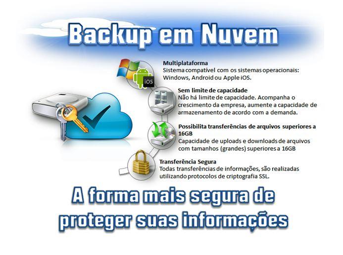Serviços de Backup na Nuvem