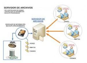 servidor-domain-controller